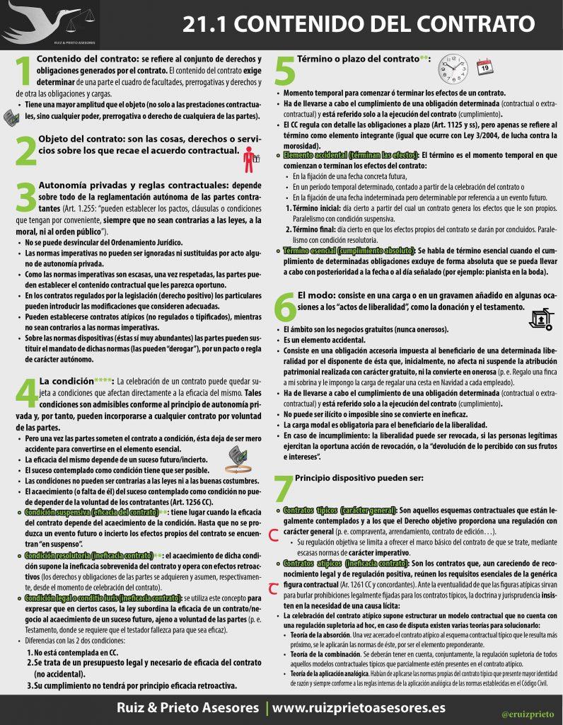 21e_contenido del contrato