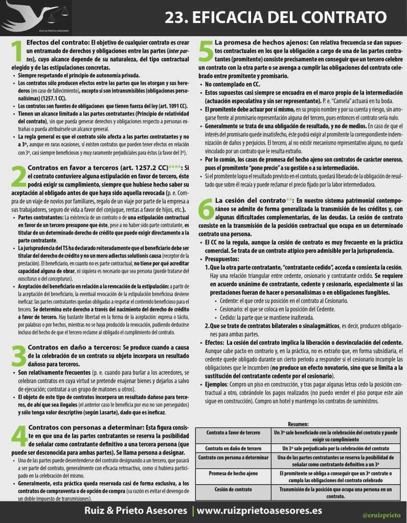 23_eficacia del contrato